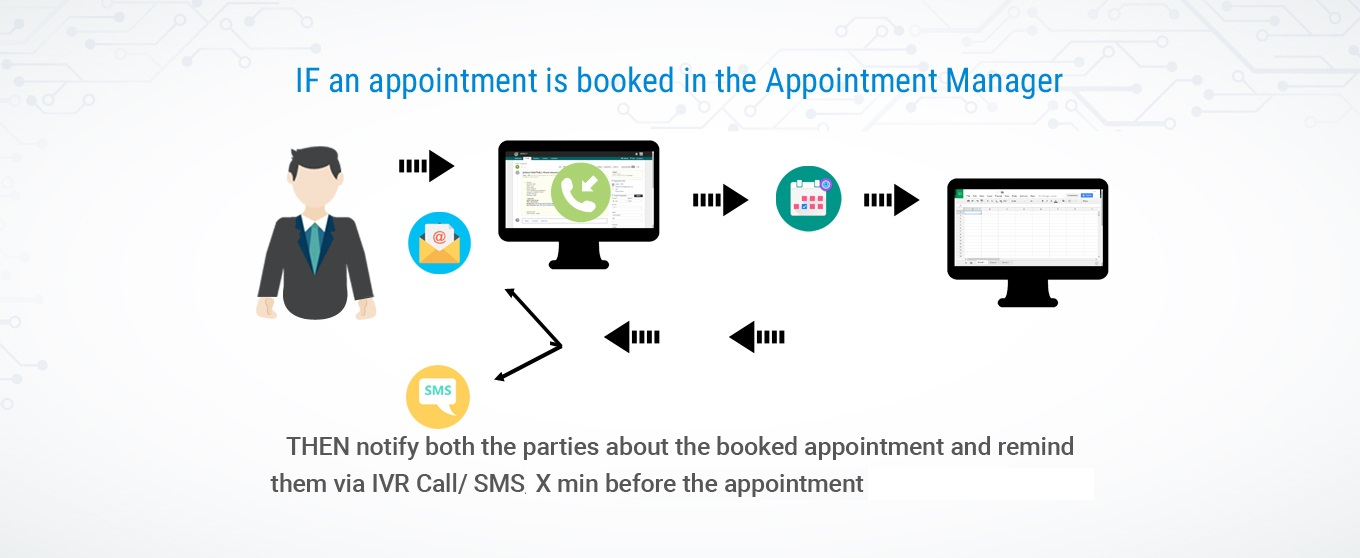 Appointment-Management-App