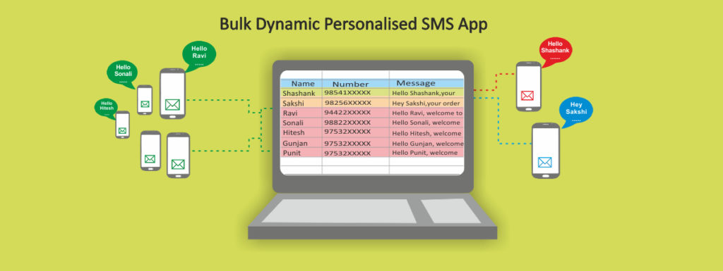 Bulk Dynamic Personalized SMS App