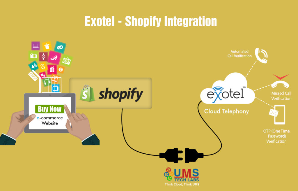 Exotel-Shopify Integration