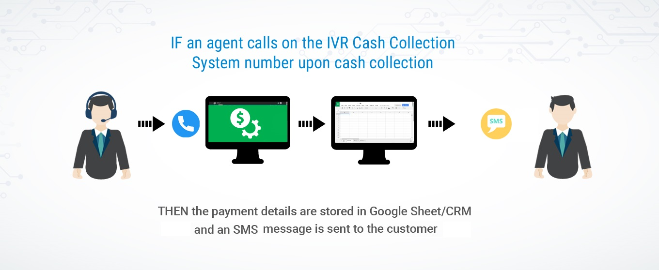 IVR-cash-collection-app