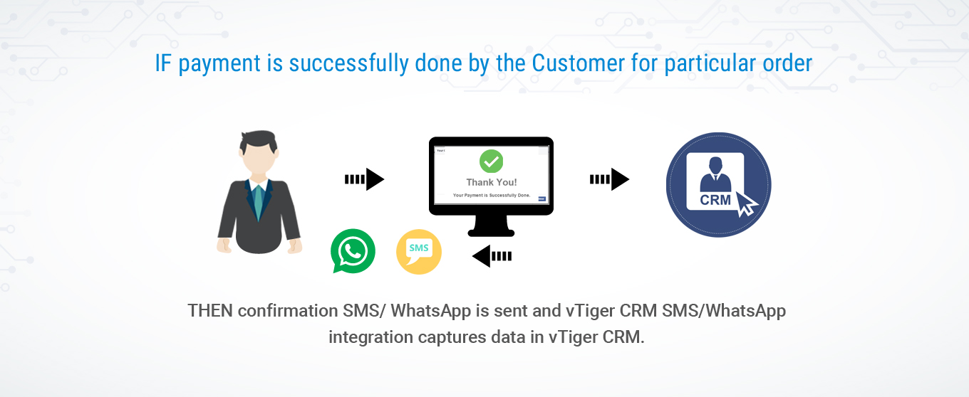 Instamojo CRM Integration