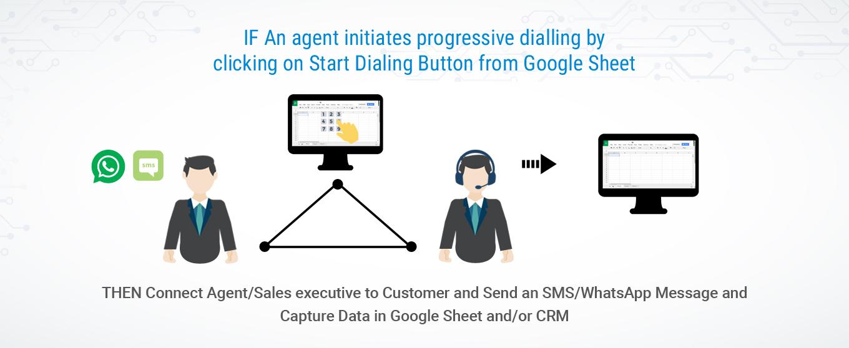 Progressive Dialler App