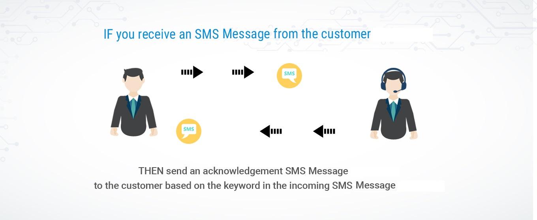 SMS-APP-READER-1