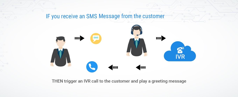 SMS-APP-READER-2