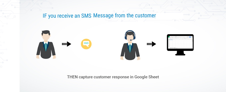 SMS/WhatsApp Reader App
