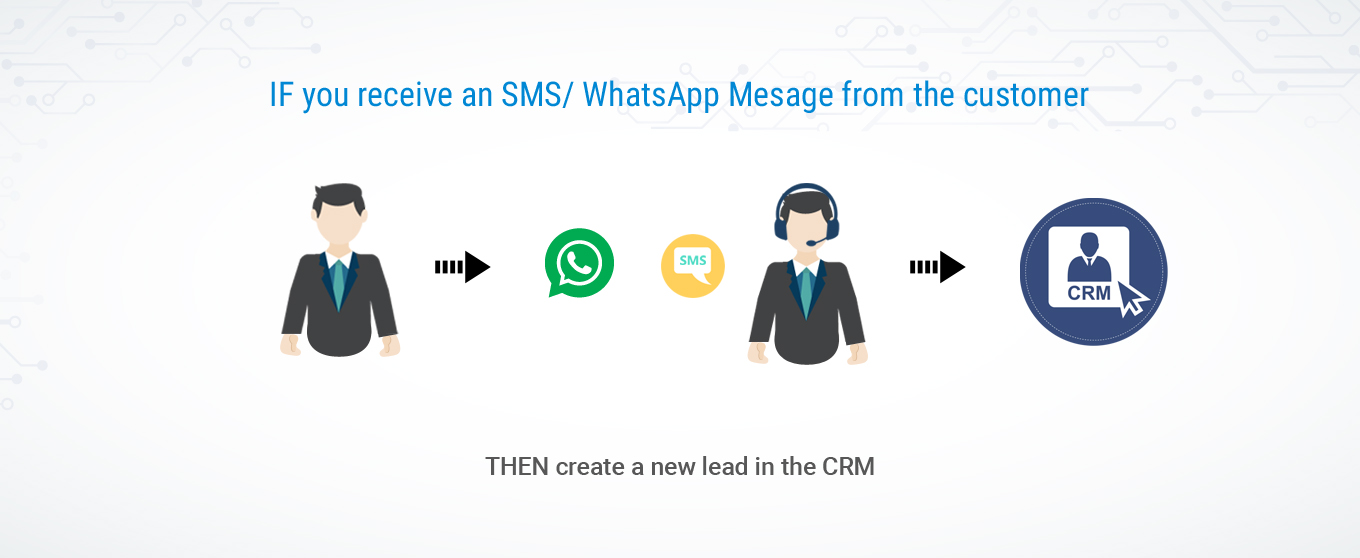 SMS/WhatsApp Reader App
