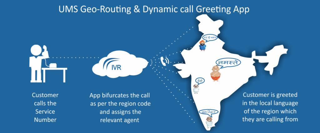 geo routing app