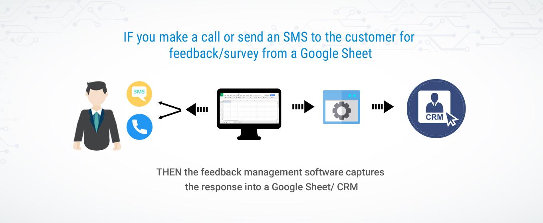 Feedback Management Software