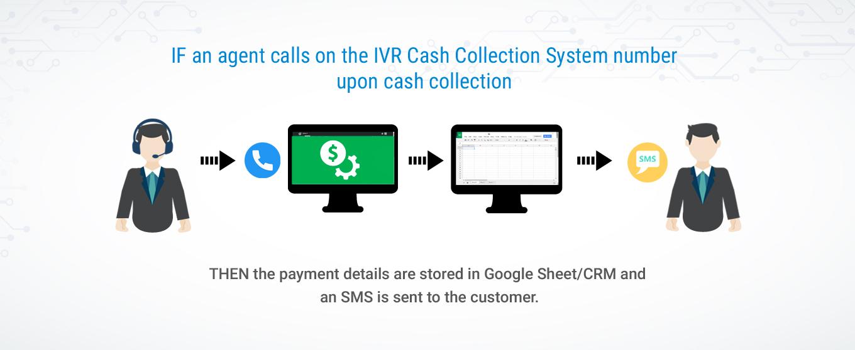 IVR Cash Collection System