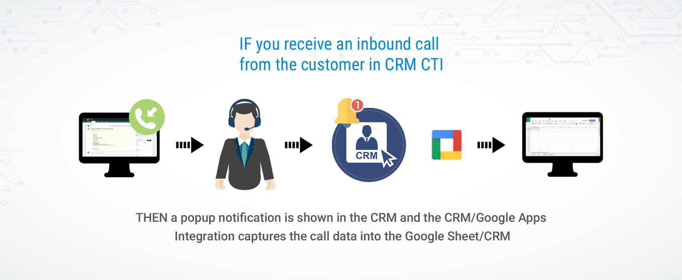 Zoho CRM CTI by UMS Tech Labs