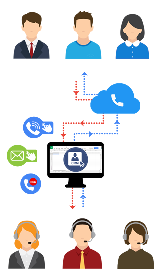 Computer Telephony Integration Software