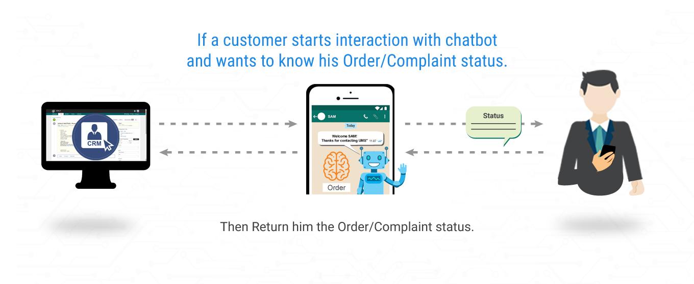 WhatsApp AI Chat Bot